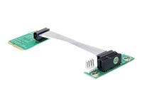 Bild von DELOCK MiniPCIe Riser Karte > PCIe x1 flex links 13cm Kabel